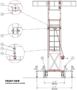 Portable Access Platform - Railcar Dimensions