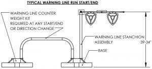 Permanent Warning Lines - Finishing Kit
