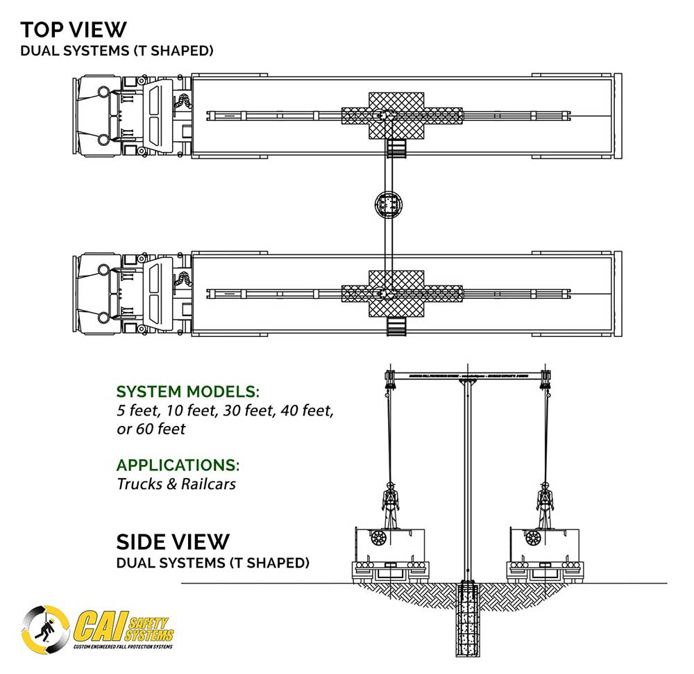 Outdoor Freestanding For Trucks Cai Safety Systems