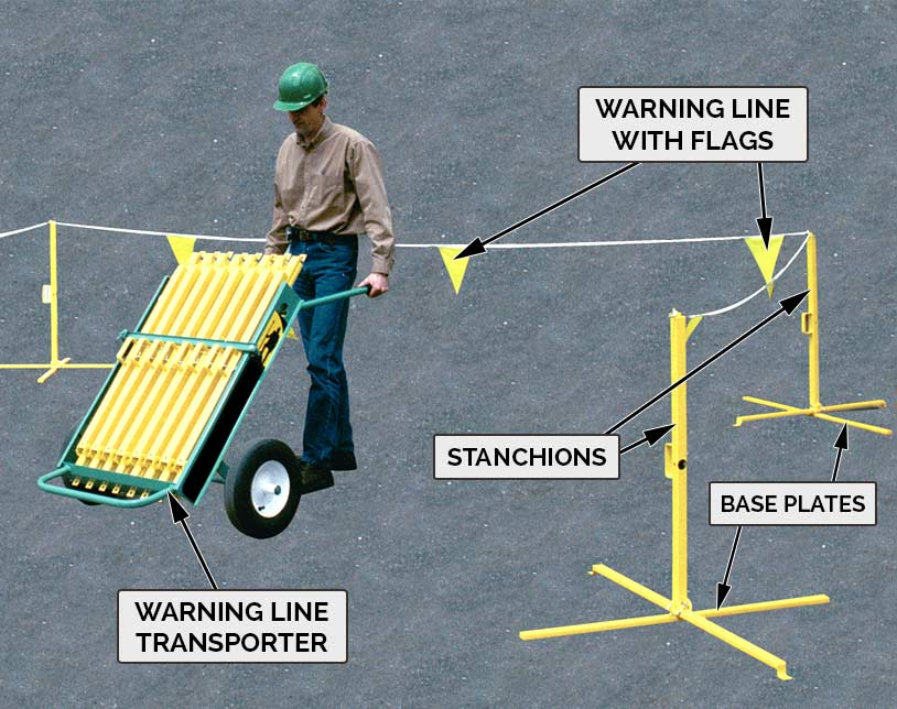 Portable Warning Lines - System Components