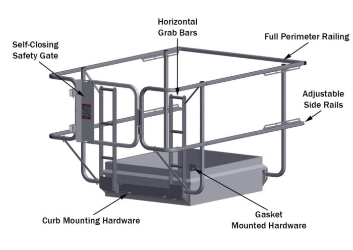 Roof Hatch Fixed Guardrail - Components