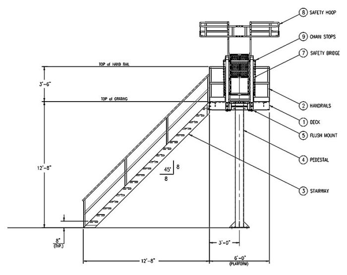 Access Platform & Gangway for Railcars - Front View