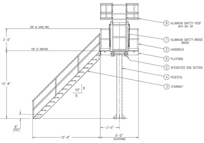 Access Platform & Gangway for Trucks - Front View