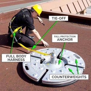 Counterweight Roof Anchor - Components
