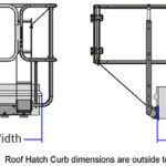Roof Hatch Fixed Guardrail – Reference Dimensions
