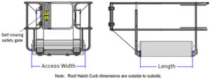 Roof Hatch Fixed System - Reference Dimensions