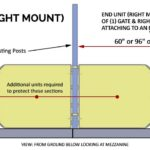 Pallet Rack Gate – Right Mount End Unit