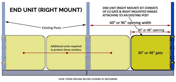 Pallet Rack Gate - Right Mount End Unit