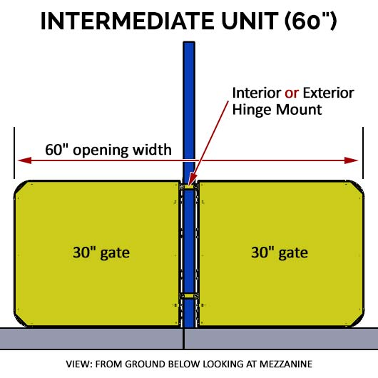 "Pallet Rack Gate - 60"" Intermediate Unit"