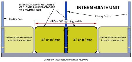 Pallet Rack Gate – Intermediate Unit