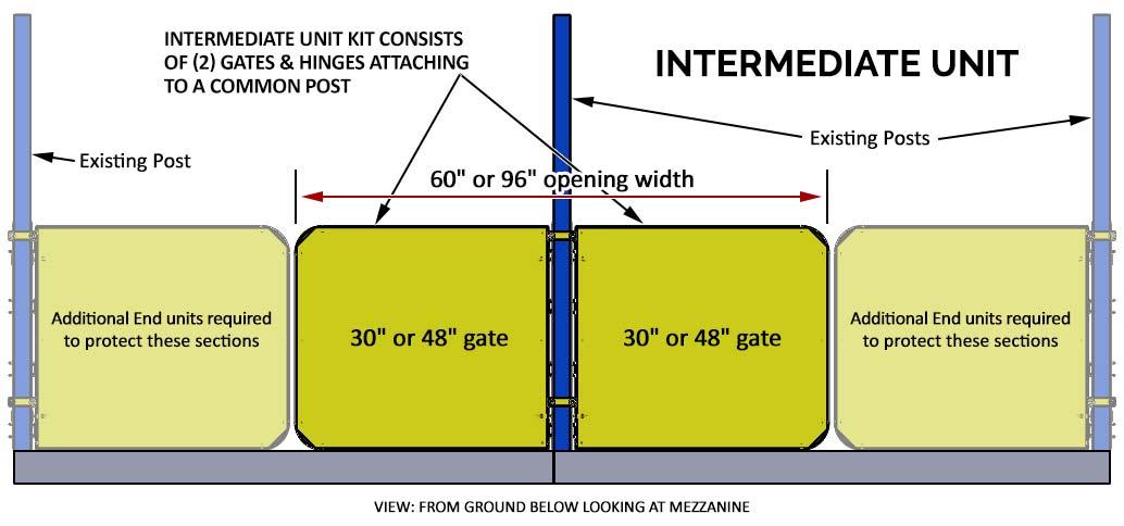 Pallet Rack Gate - Intermediate Unit