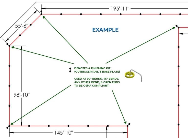 Permanent Non-penetrating Roof Warning Lines - Finishing Kit