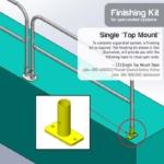 Finishing Kit – Single 'Post Rail' Base