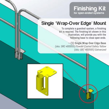 Finishing Kit – Single 'Wrap-Over-Edge' Base