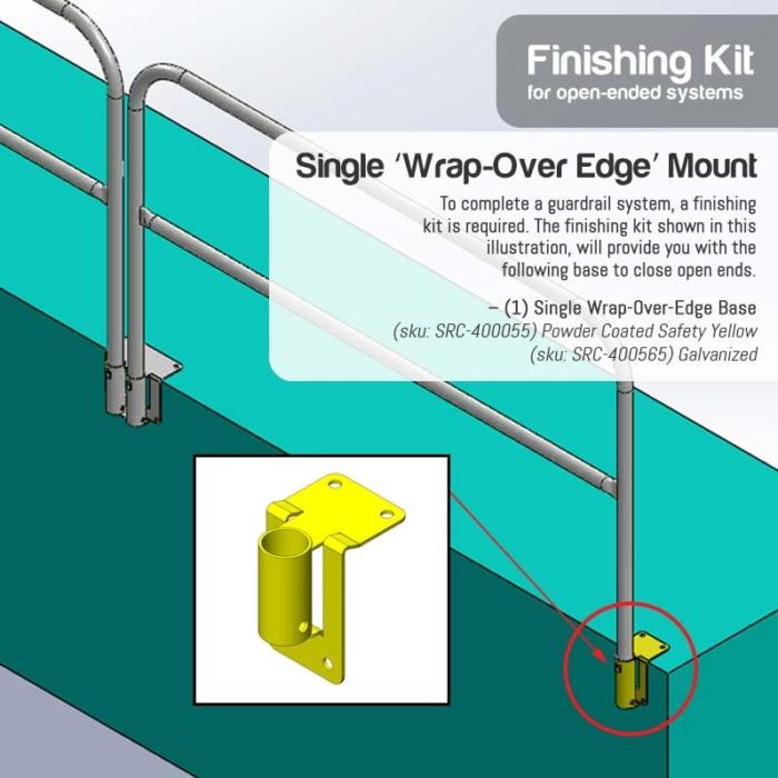 Finishing Kit – Single 'Wrap-Over-Edge' Base