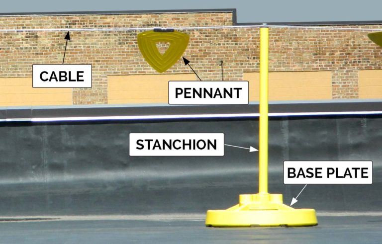 Permanent Warning Line System - Reference Chart