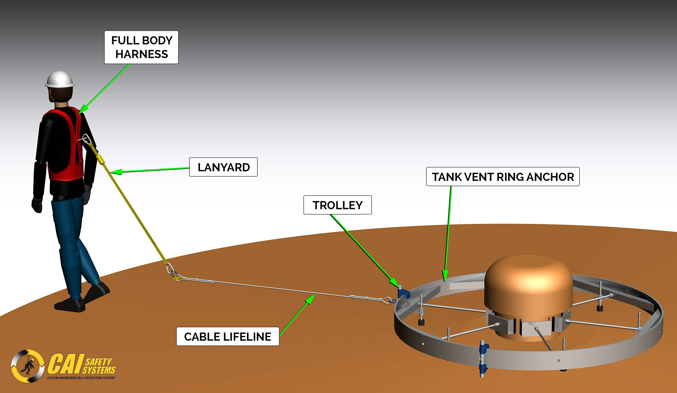 Tank Ring Anchor System - 3D Reference
