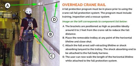 Overhead Crane Rail - General Use Drawing