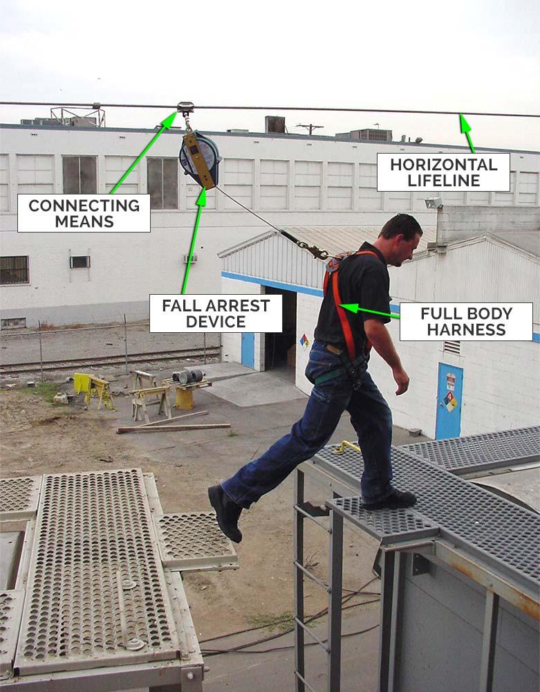 Overhead Outdoor Freestanding System