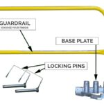 Steel Non-penetrating Guardrails – What is included