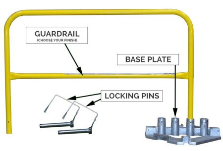 Steel Non-penetrating Guardrails - What is included