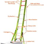 Extension Safety Ladder with Outriggers – Components