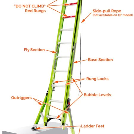 Extension Safety Ladder with Outriggers - Components