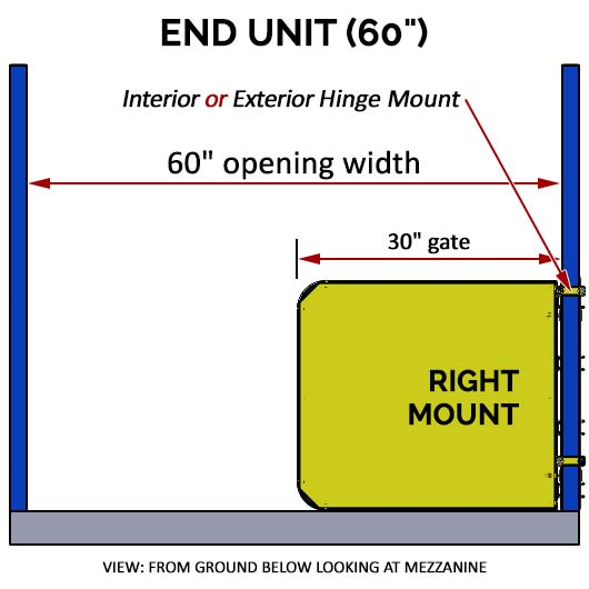 "Pallet Rack Gate - 60"" Right Mount End Unit"