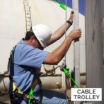 Components Cable System – Ladder Fall Arrest System