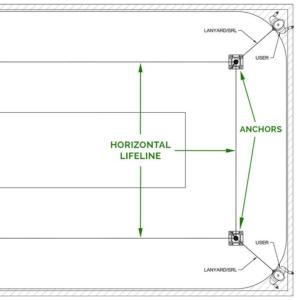 Roof Horizontal Lifeline - Swing Fall