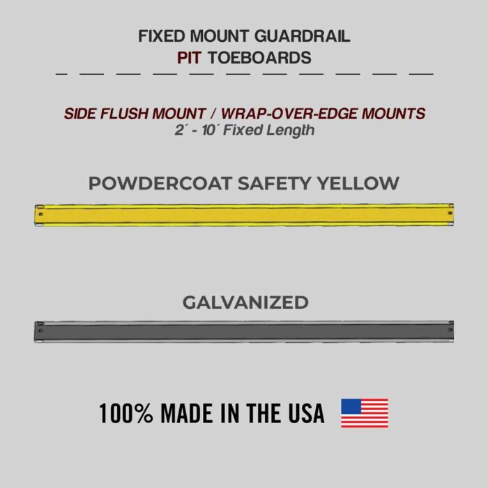 Fixed Mounted Guardrails - Toeboard for Pit Railings