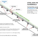 Steel Galvanized Guardrails – NON-PENETRATING SYSTEM