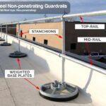 Steel Non-penetrating & Fixed Guardrails – Components