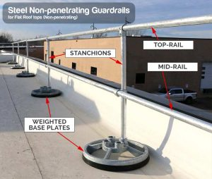 Steel Galvanized Modular Guardrails - Components