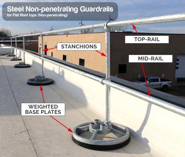 Steel Non-penetrating & Fixed Guardrails - Components