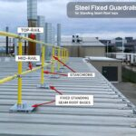 Steel Galvanized Modular Guardrails – Components
