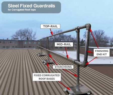 Steel Galvanized Modular Guardrails – Components
