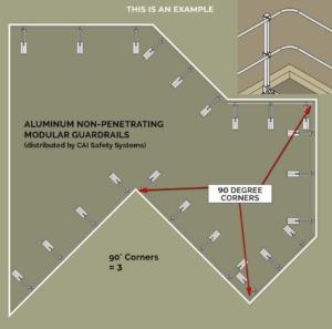 Aluminum Modular Guardrails - 90° Corners