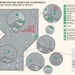 Aluminum Modular Guardrails – System Components