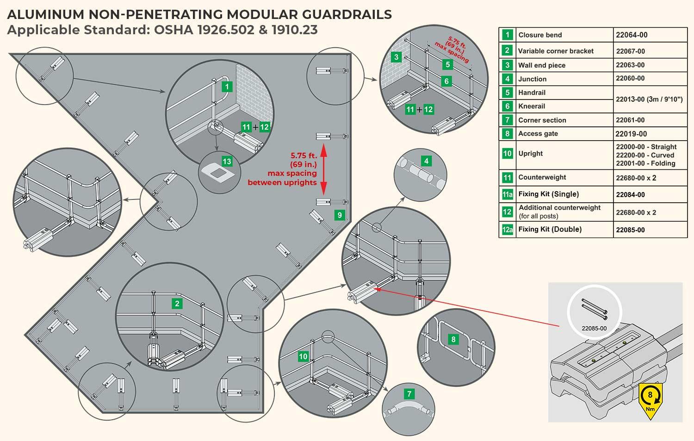 Aluminum Modular Guardrails - System Components