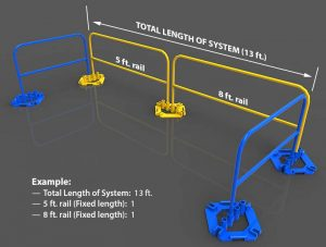 Steel Guardrails - Total Length of System
