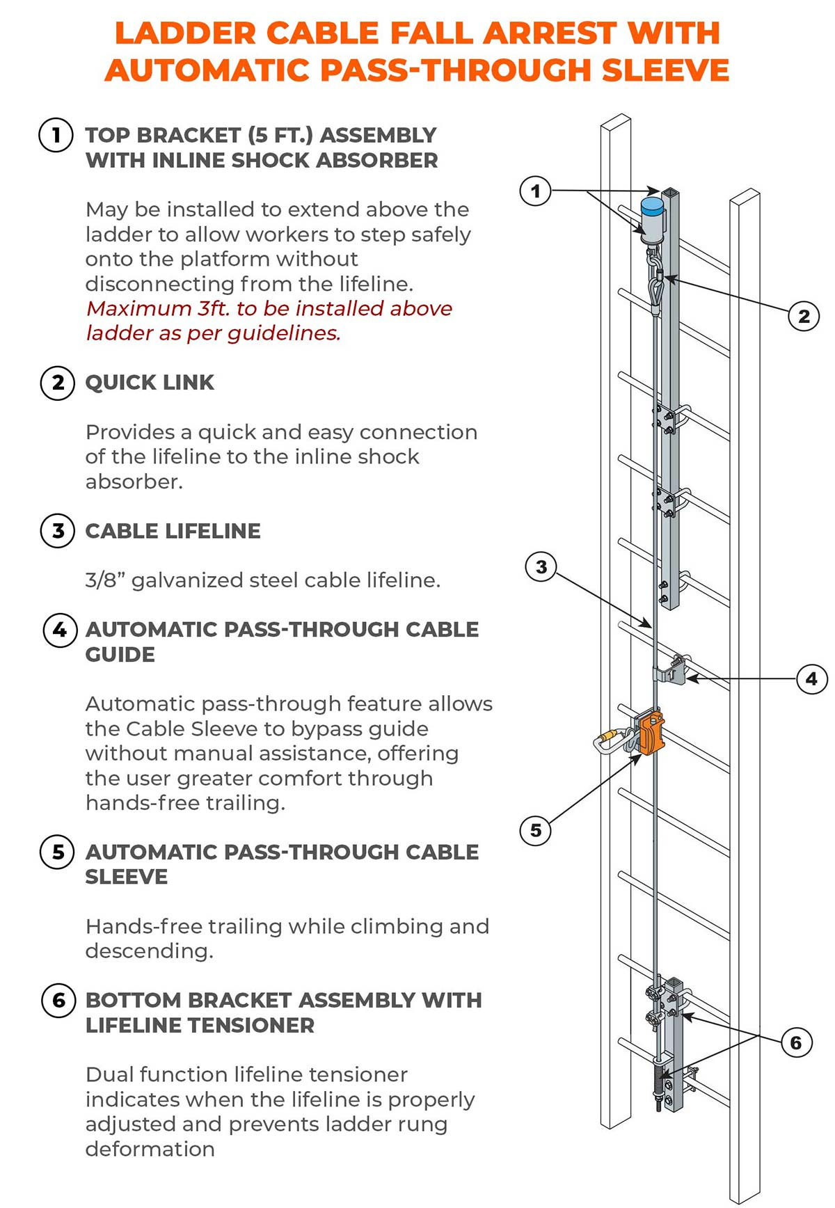 Ladder Cable Fall Arrest w/ Automatic Pass-Through Sleeve - Components