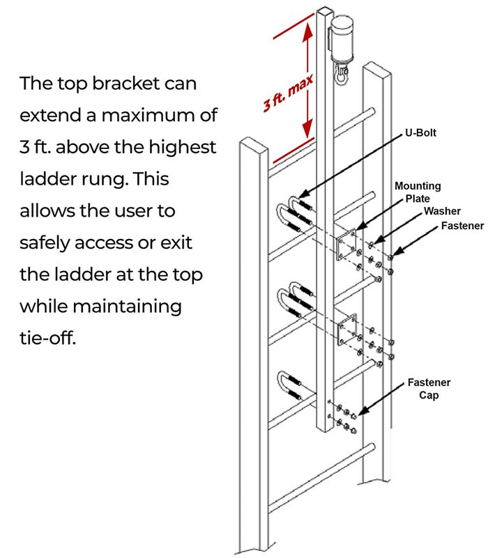 Ladder Cable Fall Arrest - Top Bracket Assembly
