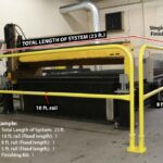 Fixed Mounted Guardrails – Total Length of System