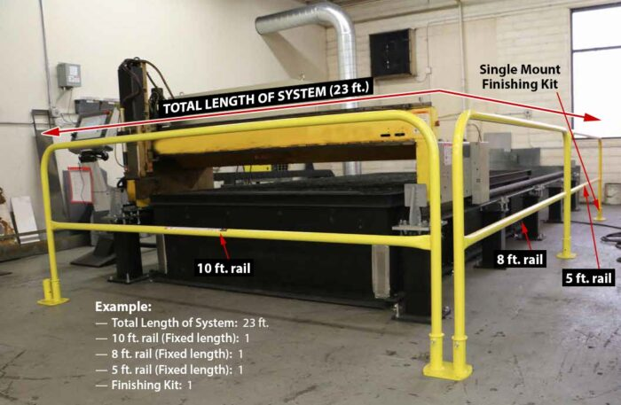 Fixed Mounted Guardrails - Total Length of System