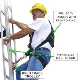 Ladder Rigid Track Fall Arrest Accessories