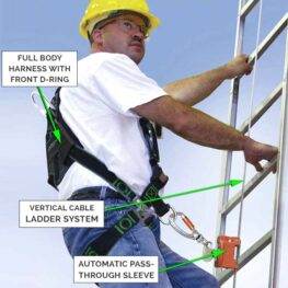 Ladder Cable Fall Arrest for Fixed Ladder Accessories