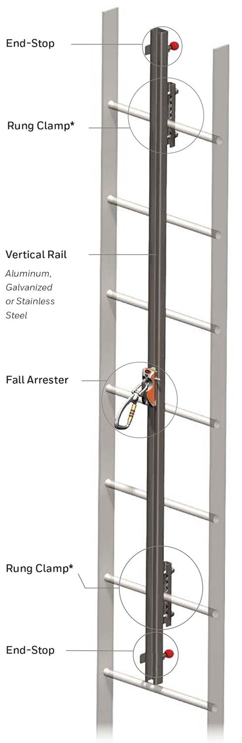 Ladder Rigid Track Fall Arrest | CAI Safety Systems