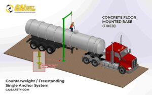 Counterweight & Freestanding Single Anchor - Concrete Floor Mount Base