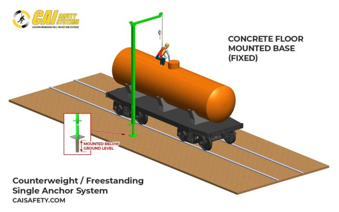 Counterweight & Freestanding Single Anchor - Concrete Floor Mount Base Railcar